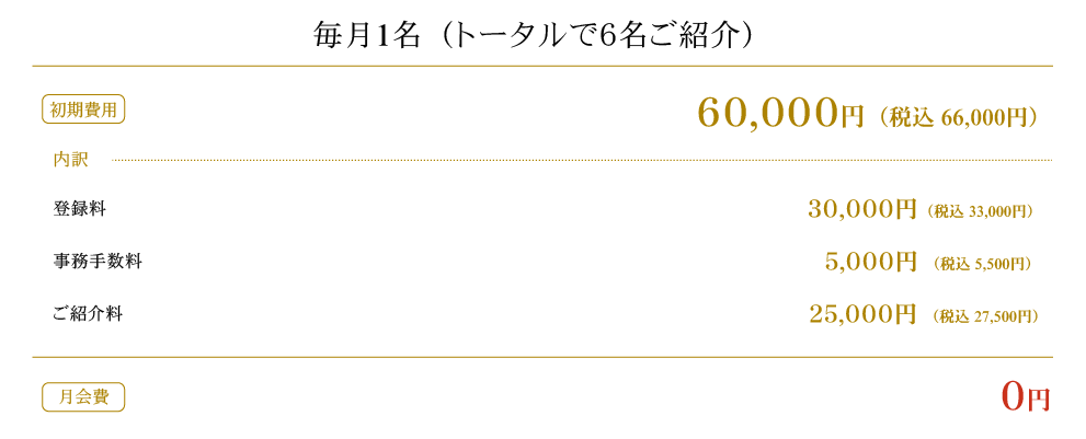 毎月1名 /年間6名ご紹介 月会費 0円