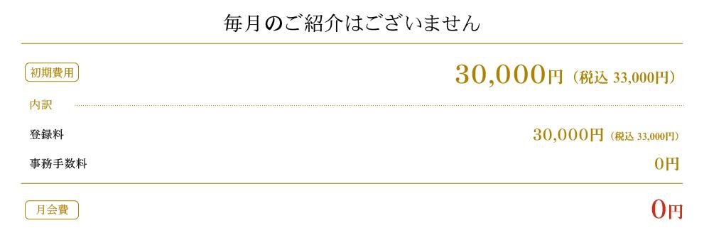 毎月1名 /年間12名ご紹介 月会費 0円